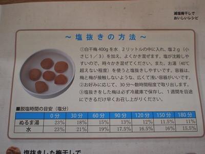 梅干しの塩抜きレシピ