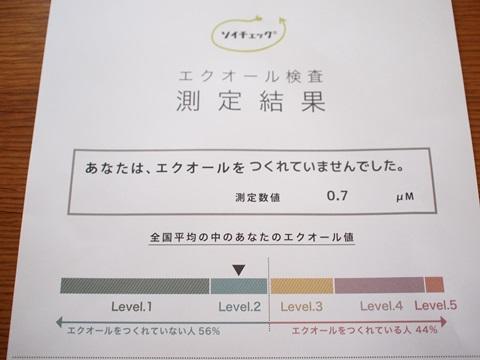 エクオール検査測定結果