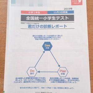 四谷大塚統一テスト結果