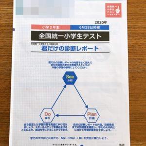 四谷大塚の小学生統一テスト(小2)結果
