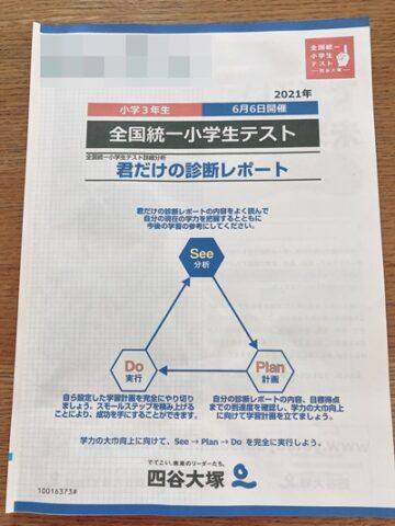 四谷大塚の小学生統一テスト